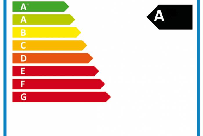Labels énergétiques