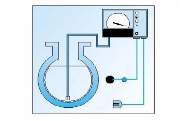 elektro-pneumatische peilmeter